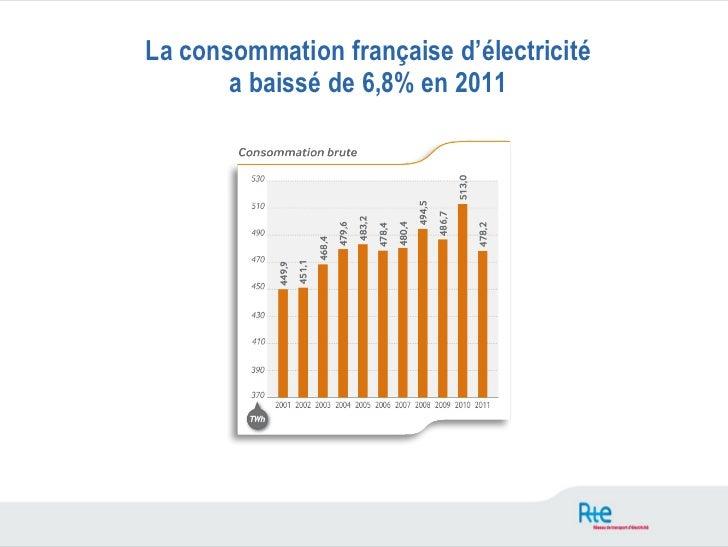 Bilan electrique francais 2011 Slide 2