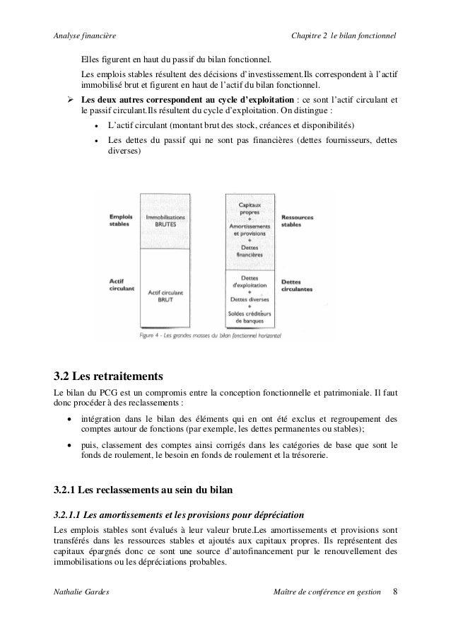 Bilan Fonctionnelle