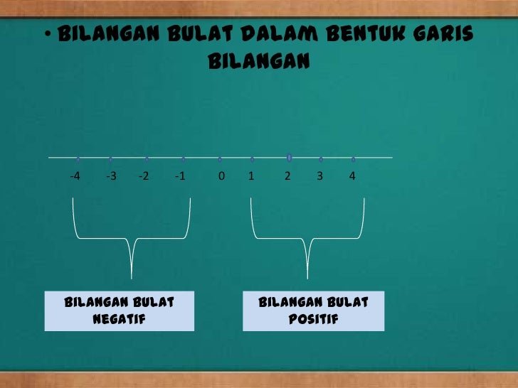 Bilangan bulat presentasi 4 bilangan bulat dalam bentuk garis ccuart Images