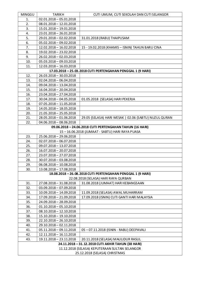 MINGGU TARIKH CUTI UMUM, CUTI SEKOLAH DAN CUTI SELANGOR 1. 02.01.2018 – 05.01.2018 2. 08.01.2018 – 12.01.2018 3. 15.01.201...