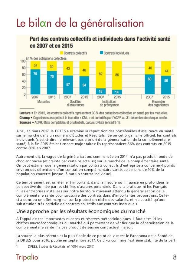Bilan de la généralisation de la complémentaire santé 2017 9c9cfc785846