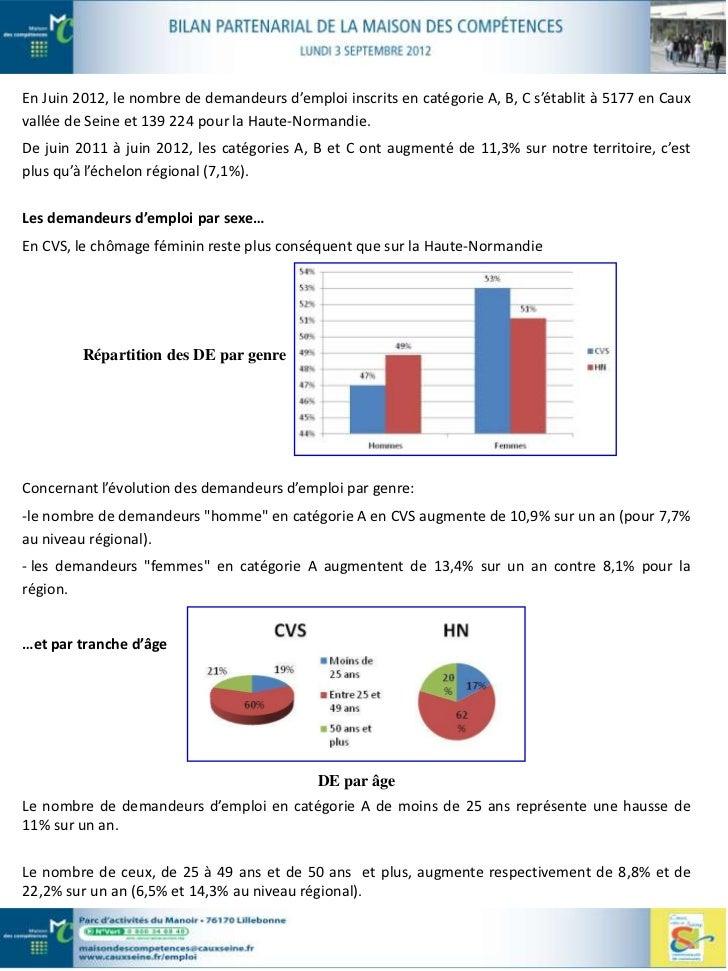 Les demandeurs d'emploi par ancienneté d'inscriptionSur la communauté de communes Caux vallée de Seine,les demandeurs en c...