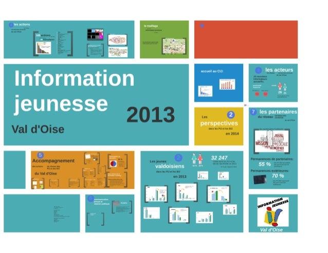 Bilan réseau information jeunesse en 2013