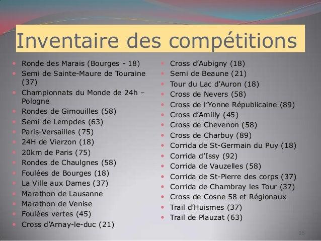 Inventaire des compétitions  Ronde des Marais (Bourges - 18)  Semi de Sainte-Maure de Touraine (37)  Championnats du Mo...