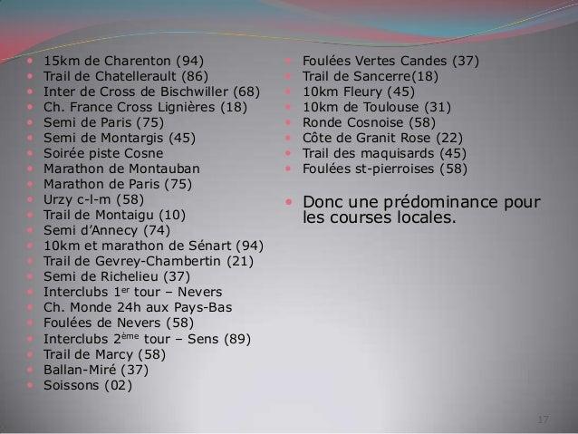  15km de Charenton (94)  Trail de Chatellerault (86)  Inter de Cross de Bischwiller (68)  Ch. France Cross Lignières (...