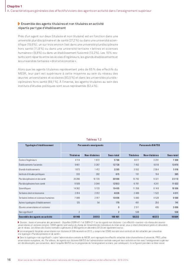 Chapitre 1 A. Caractéristiques générales des effectifs/viviers des agents en activité dans l'enseignement supérieur 17Volu...