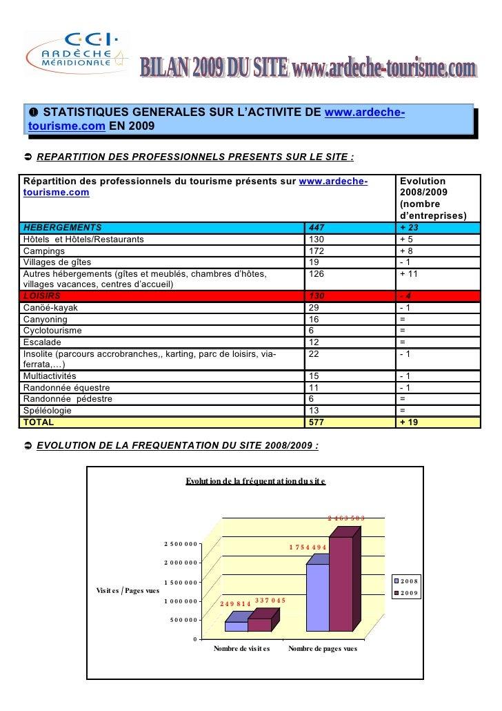  STATISTIQUES GENERALES SUR L'ACTIVITE DE www.ardeche-  tourisme.com EN 2009   REPARTITION DES PROFESSIONNELS PRESENTS S...