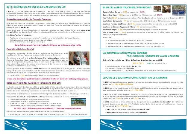 2012 : DES PROJETS AUTOUR DE LA GARONNE ET DU LOT  BILAN DES AUTRES STRUCTURES DU TERRITOIRE :  L'eau est la colonne verté...