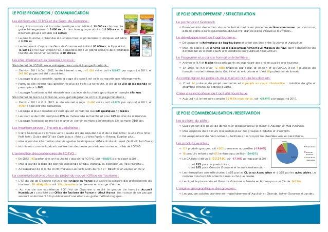 LE POLE PROMOTION / COMMUNICATION  LE POLE DEVELOPPEMENT / STRUCTURATION  Les éditions de l'OTVG et de Gens de Garonne :  ...