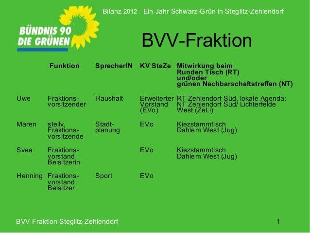 Bilanz 2012 Ein Jahr Schwarz-Grün in Steglitz-Zehlendorf                                      BVV-Fraktion          Funkti...