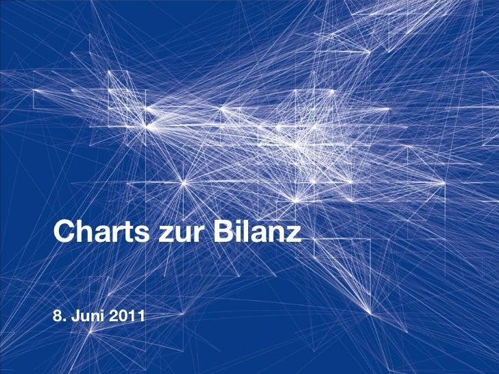 Charts zur Bilanz8. Juni 2011                    1