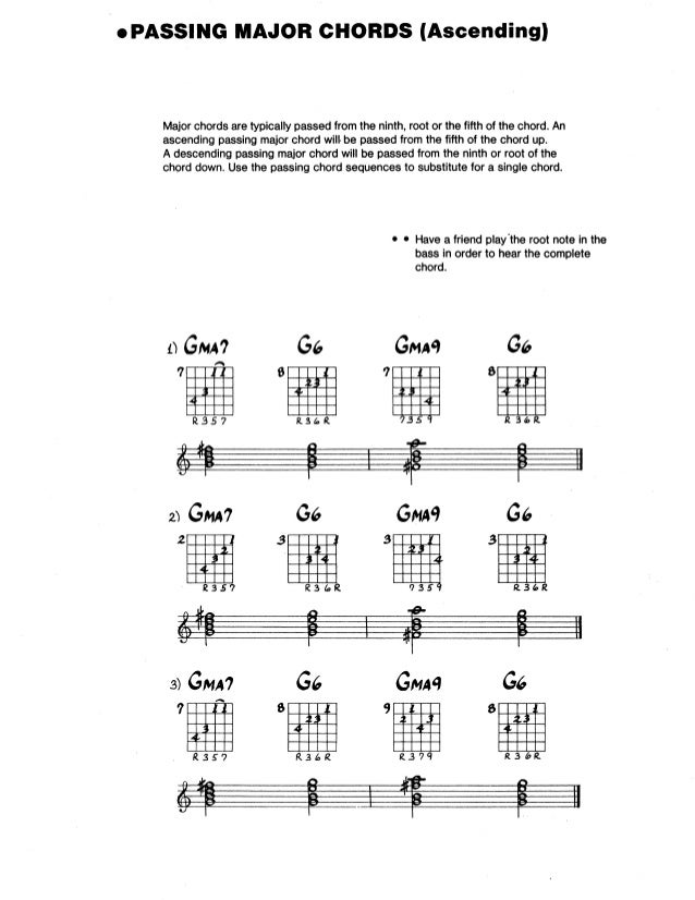 Vihuela Chords Gallery Chord Guitar Finger Position