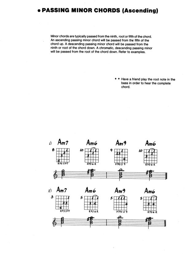 Am6 Guitar Chord Images Basic Guitar Chords Finger Placement