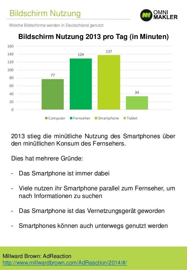 Bildschirm Nutzung Welche Bildschirme werden in Deutschland genutzt 77 129 137 34 0 20 40 60 80 100 120 140 160 Computer F...