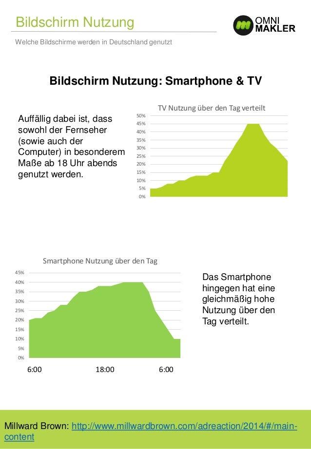 Bildschirm Nutzung Welche Bildschirme werden in Deutschland genutzt Das Smartphone hingegen hat eine gleichmäßig hohe Nutz...