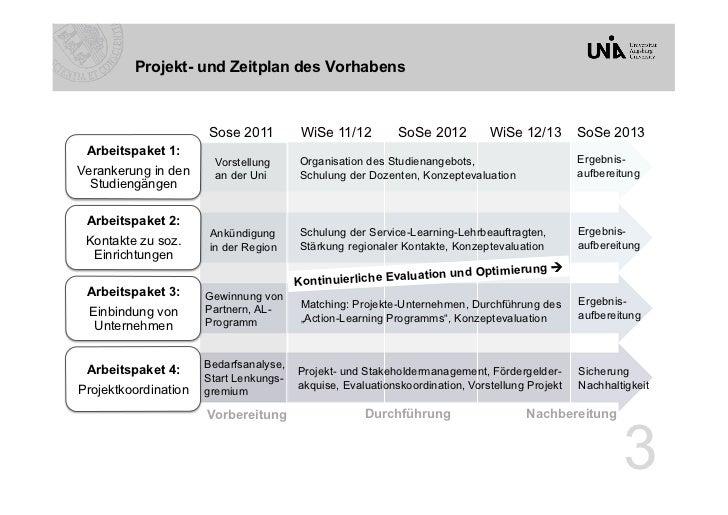 Projekt- und Zeitplan des Vorhabens                      Sose 2011          WiSe 11/12         SoSe 2012         WiSe 12/1...
