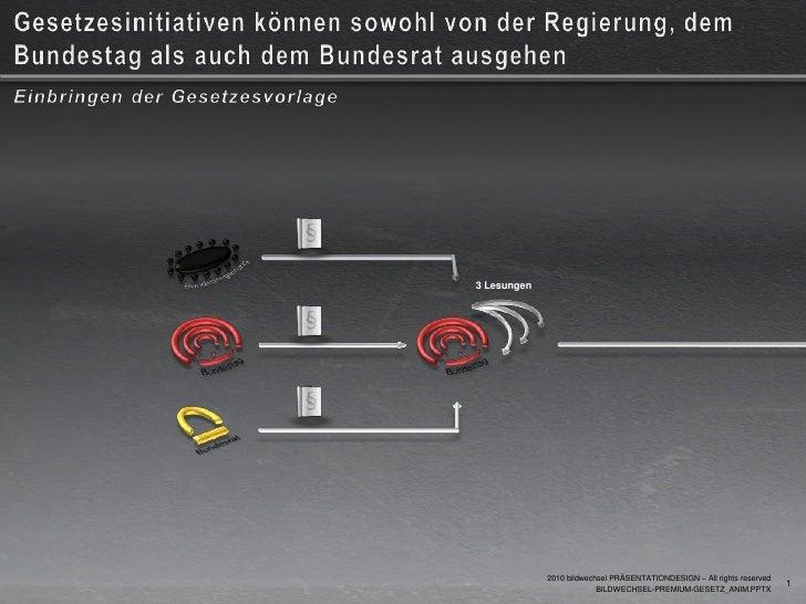 Gesetzesinitiativen können sowohl von der Regierung, dem Bundestag als auch dem Bundesrat ausgehen<br />Einbringen der Ges...
