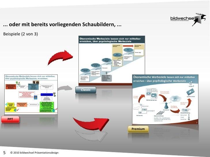 bildwechsel presentation design unternehmensprsentation - Unternehmensprasentation Beispiele
