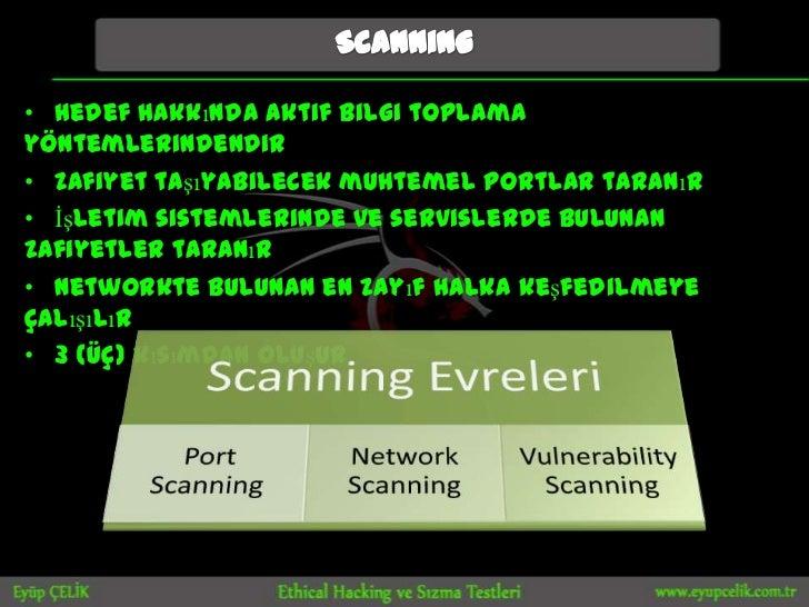 •   Networkte bulunan cihazlar keşfedilmeye çalışılır•   Serverlar ve clientlar tespit edilir•   Router, switch gibi netwo...
