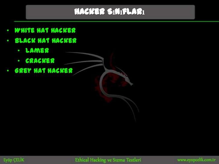 • White Hat Hacker• Black Hat Hacker   • Lamer   • Cracker• Grey Hat Hacker
