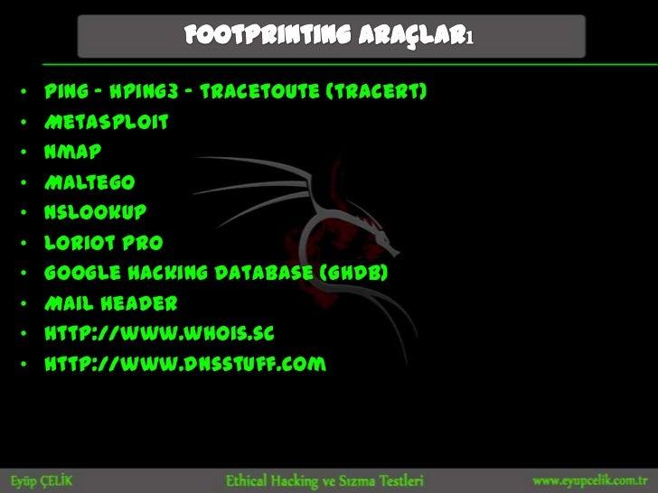 •   Ping - hping3 - tracetoute (tracert)•   MetaSploit•   Nmap•   Maltego•   Nslookup•   Loriot Pro•   Google Hacking Data...