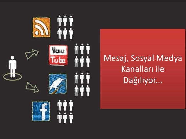 Mesaj, Sosyal Medya                        Kanalları ile                         Dağılıyor...Classified - Internal use