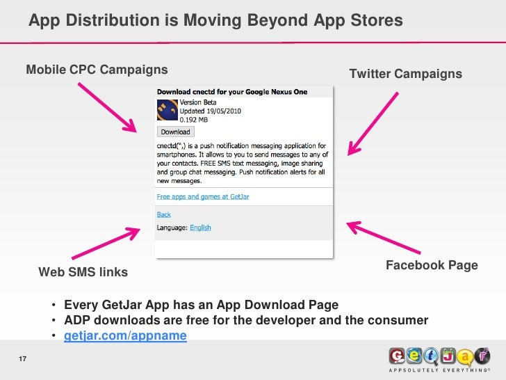 App Distribution is Moving Beyond App Stores   Mobile CPC Campaigns                                Twitter Campaigns      ...