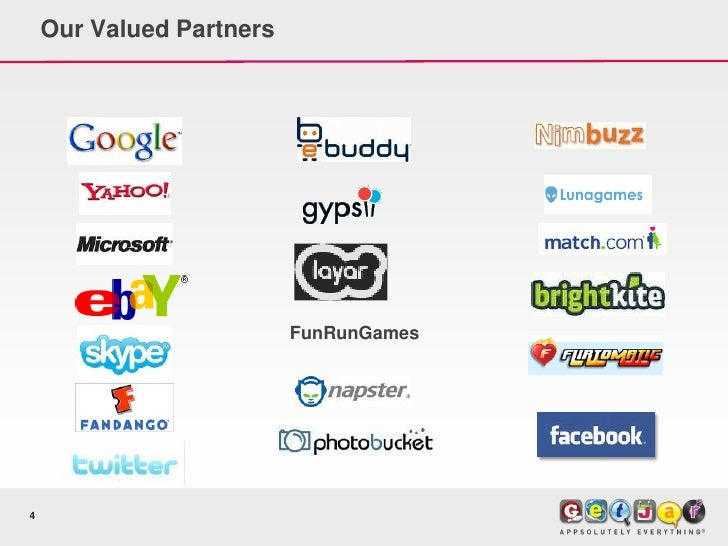 Our Valued Partners                               FunRunGames     4