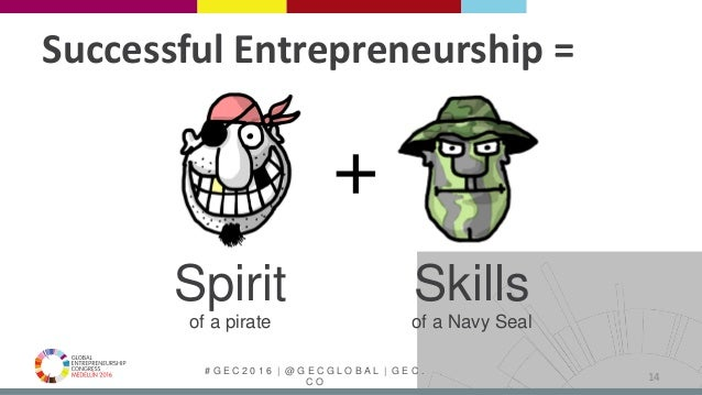 # G E C 2 0 1 6   @ G E C G L O B A L   G E C . C O Successful Entrepreneurship = Spirit of a pirate Skills of a Navy Seal...