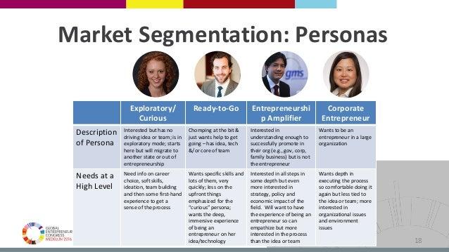 # G E C 2 0 1 6   @ G E C G L O B A L   G E C . C O Market Segmentation: Personas Exploratory/ Curious Ready-to-Go Entrepr...
