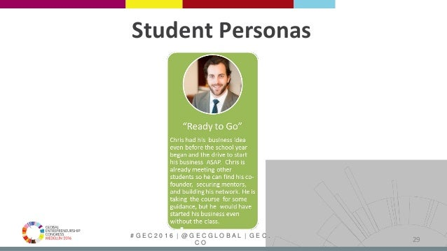 # G E C 2 0 1 6   @ G E C G L O B A L   G E C . C O Student Personas 29