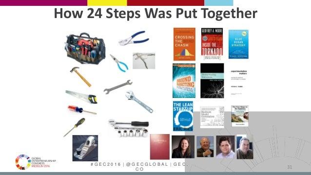 # G E C 2 0 1 6   @ G E C G L O B A L   G E C . C O How 24 Steps Was Put Together 31