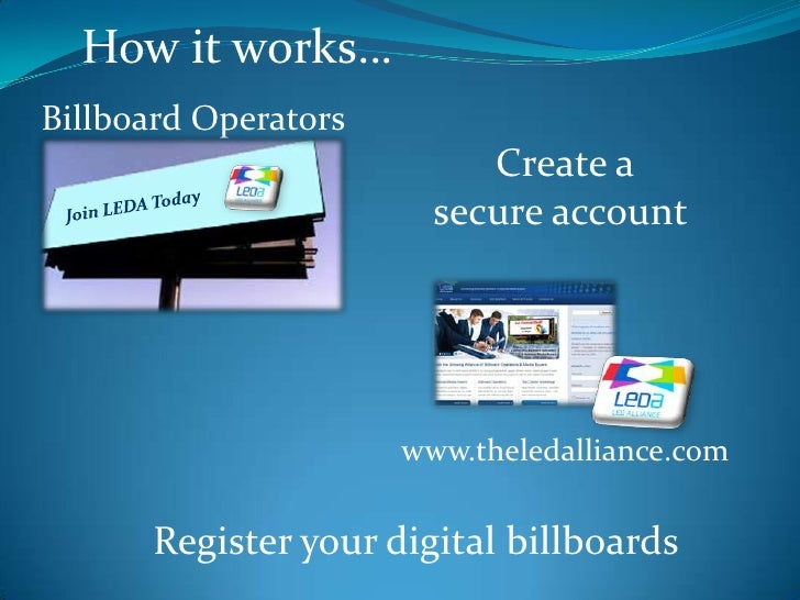 How it works…<br />Billboard Operators<br />Create a<br />secure account <br />Join LEDA Today<br />Register your digital ...