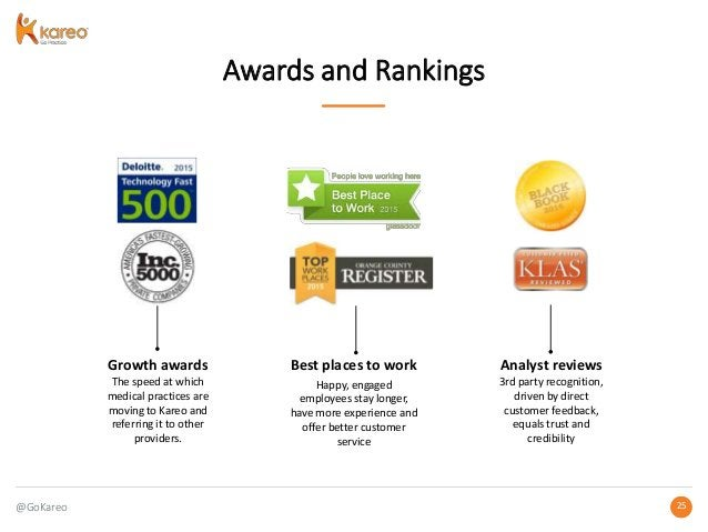 @GoKareo 2525 Awards and Rankings Growth awards The speed at which medical practices are moving to Kareo and referring it ...