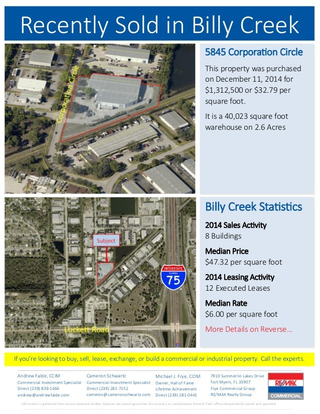 Commercial Real Estate Report Billy Creek Statistics 2014 Sales Activity 8 Buildings Median Price 4732 Per Square Foot Leasing