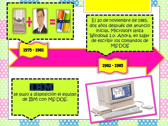 • Windows XP: estable,  Internet Explorer. 2006 - 2008  utilizable y rápido  • Windows Vista, Control de  cuenta de usuari...