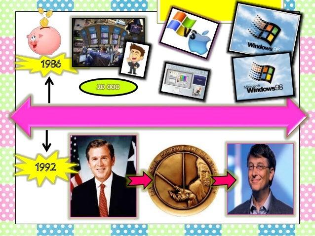 1975 - 1981  1982 - 1985  se puso a disposición el equipo  de IBM con MS-DOS,  El 20 de noviembre de 1985,  dos años despu...
