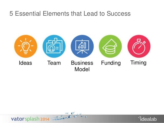 5 Essential Elements that Lead to Success  Ideas Team Business  Model  Funding Timing