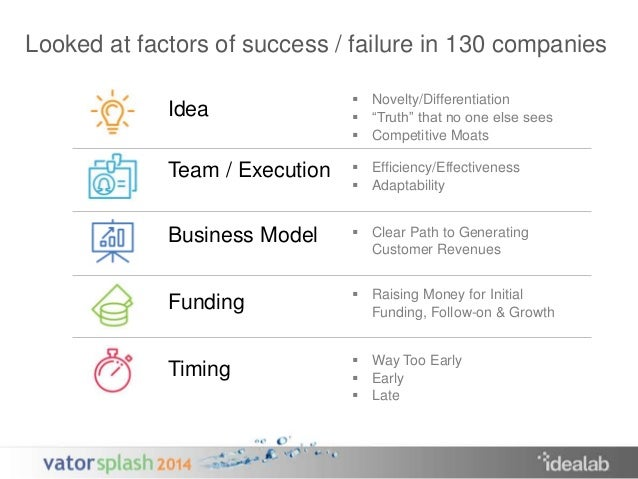 Looked at factors of success / failure in 130 companies  Idea  Team / Execution  Business Model  Funding  Timing   Novelt...