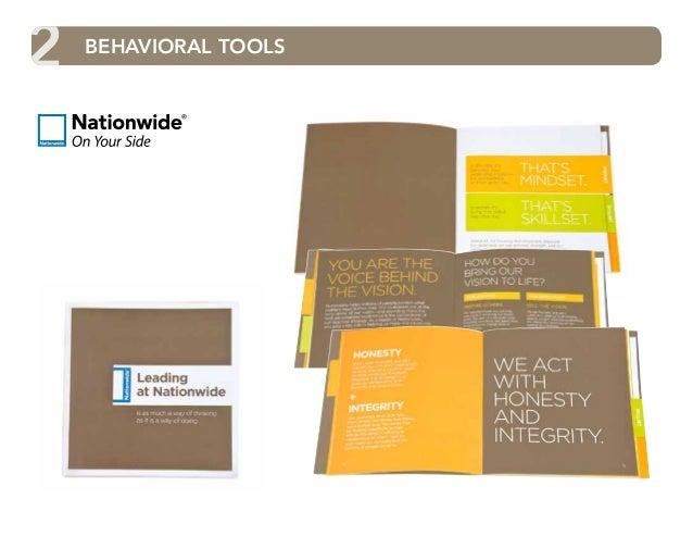 2 BEHAVIORAL tools