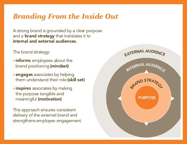 A strong brand is grounded by a clear purpose and a brand strategy that translates it to internal and external audiences. ...