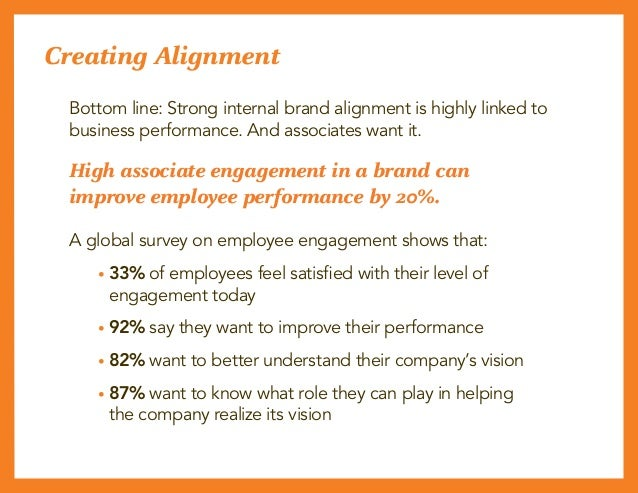 Bottom line: Strong internal brand alignment is highly linked to business performance. And associates want it. High associ...