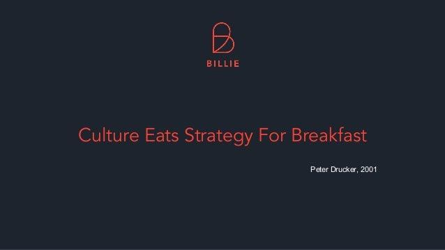 Culture Eats Strategy For Breakfast Peter Drucker, 2001