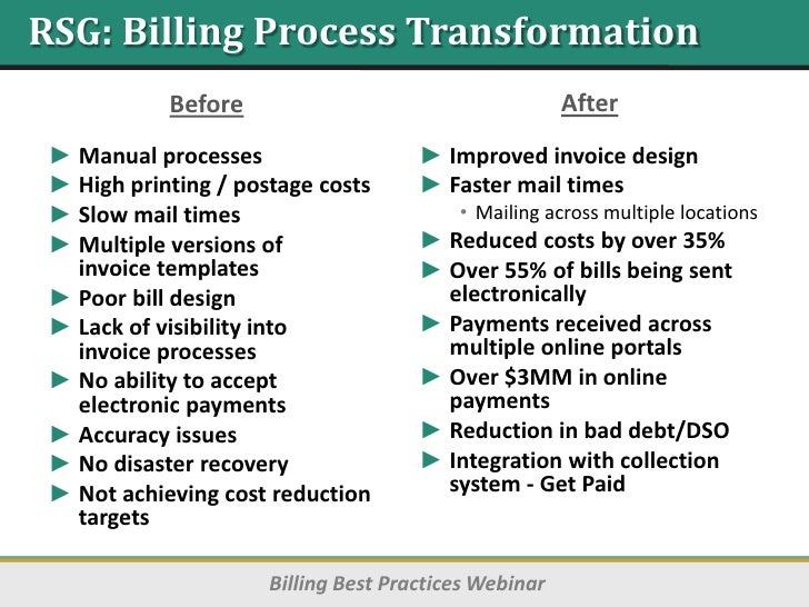 Billing Best Practices - Best invoice system