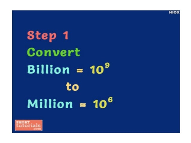 Get More Conversions Short Tutorials