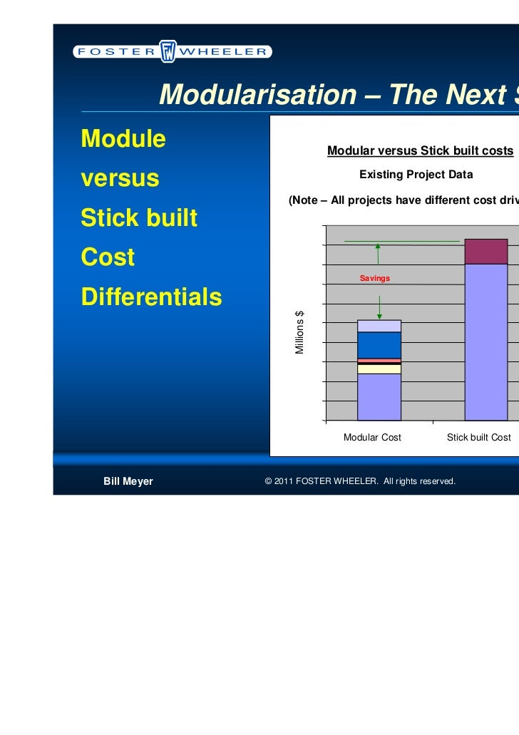 Modularisation the next step presentation by bill - Modular vs stick built ...