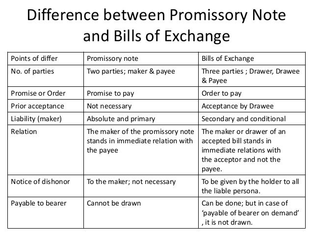 8. Difference Between Promissory Note ...