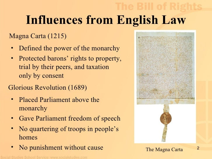 human rights magna carta Start studying human rights quiz learn vocabulary, terms, and more with 11 terms kateygoldman human rights quiz study play human rights-the rights you have simply because you are human-deserve to live freely and to speak and say what -magna carta rules led to our rules that we.