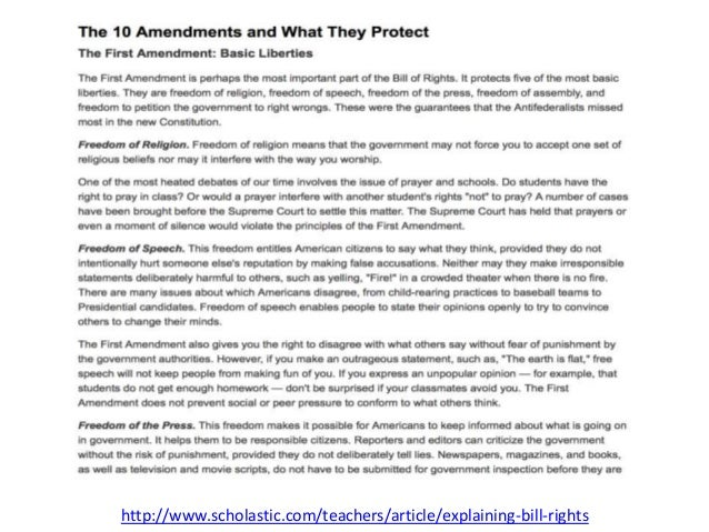 Bill of Rights Activities for High School   Study.com