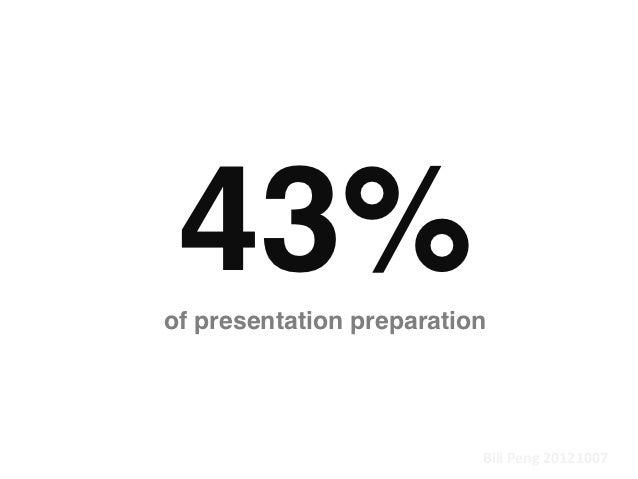 Fall 2012 Prepared Speech Presentation SGD Part2